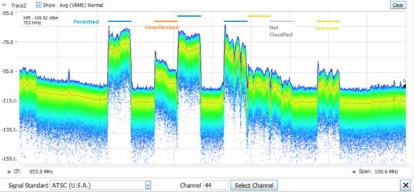 RSA306B USB Real Time Spectrum Analyzer 37W 60375 10