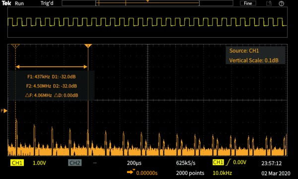 TBS1000C Series Oscilloscope Datasheet