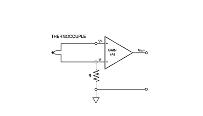 The Secret to Thermocouples - Mind the Metallurgy, and All Else ...