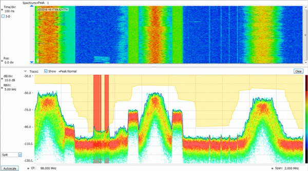 RSA500A-Real-Time-Spectrum-Analyzer-Datasheet-EN_US-10-L