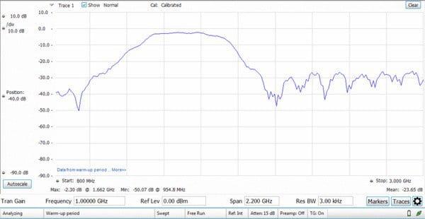 RSA500A-Real-Time-Spectrum-Analyzer-Datasheet-EN_US-12-L
