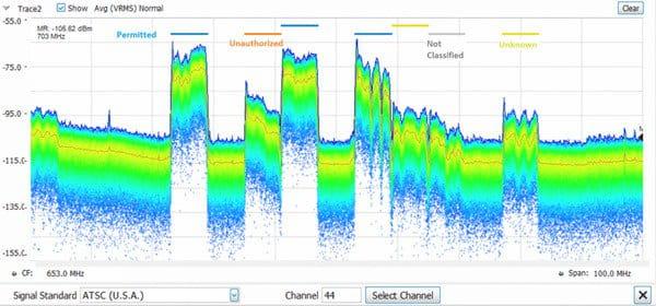 RSA500A-Real-Time-Spectrum-Analyzer-Datasheet-EN_US-19-L_0