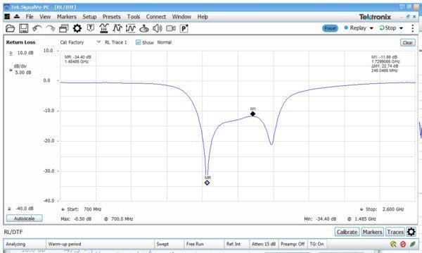RSA500A-Real-Time-Spectrum-Analyzer-Datasheet-EN_US-22-L_0