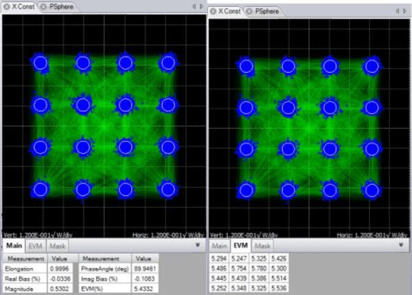 TEK-XYZ-Primer-C1-Constellation-Diagram