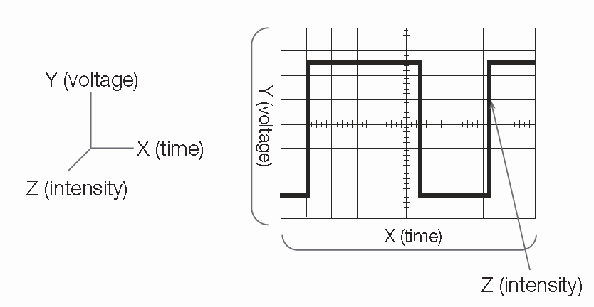 TEK-XYZ-Primer-C1-Figure2
