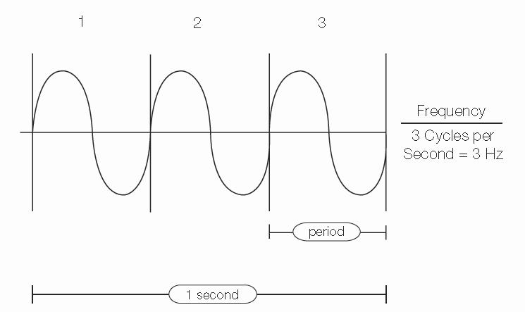 TEK-XYZ-Primer-C1-Figure8