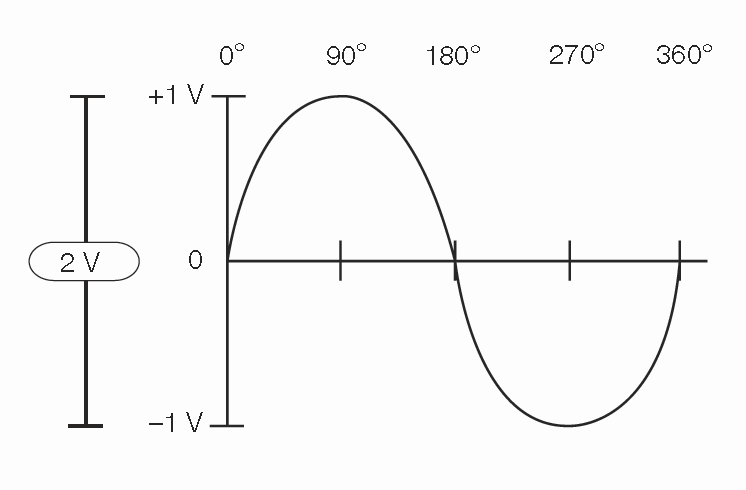 TEK-XYZ-Primer-C1-Figure9