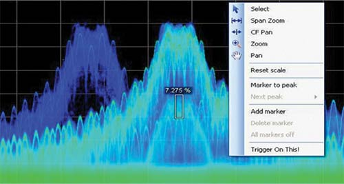 RF Record and Playback Solution To Analyze and Visualize