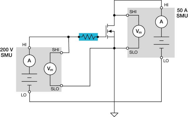 ON state MOSFET characterization