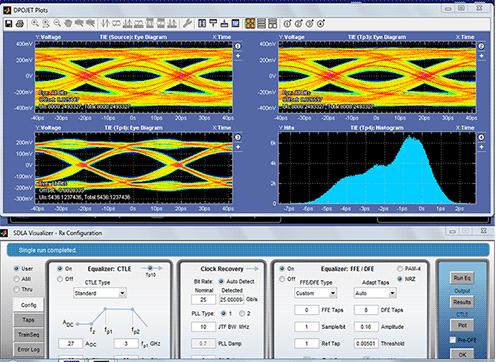 Test and Debug of PCIe, SAS, and SATA | Tektronix