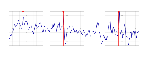 Can I use my oscilloscope to do data logging? | Tektronix