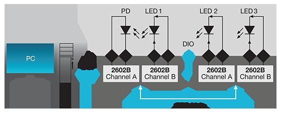 2600B_LED