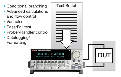 Embedded-Scripting_502