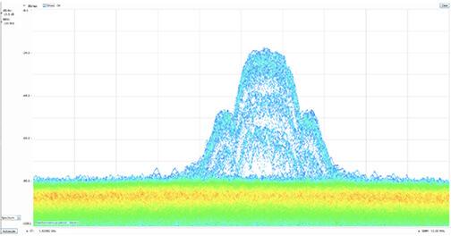 RSA500 Series Real Time Spectrum Analyzers