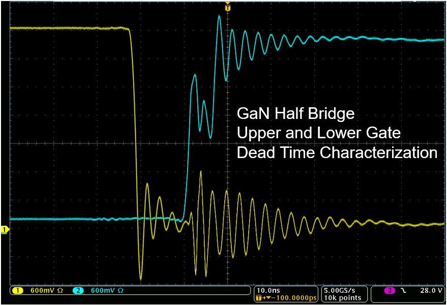Upper and Lower gate drive signals on a half-bridge power supply switching FET
