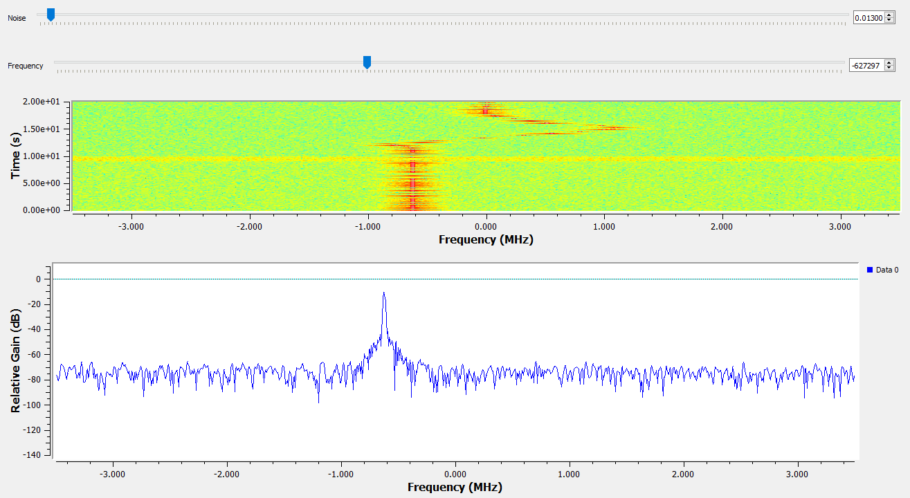 Using a Tektronix Real-Time Spectrum Analyzers as a Software