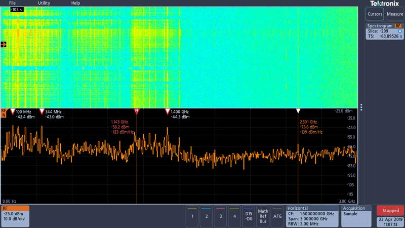 EMI replay with spectrogram 4-channel