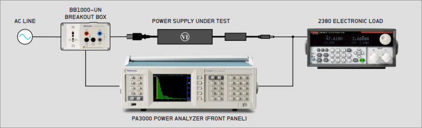 System-level testing setup for power electronic modules