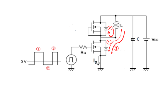 Current flow with MOSFETs as DUTs