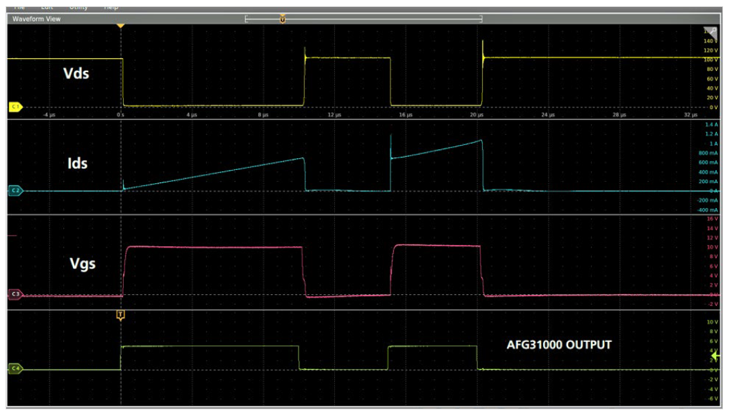 Double pulse test waveforms shown on the oscilloscope