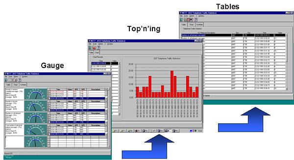 Monitoring System - NET-7™ System | Tektronix