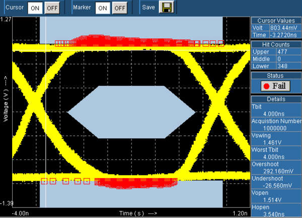 Dvi compliance test solution tdsdvi tektronix eye diagram showing mask hits ccuart Image collections