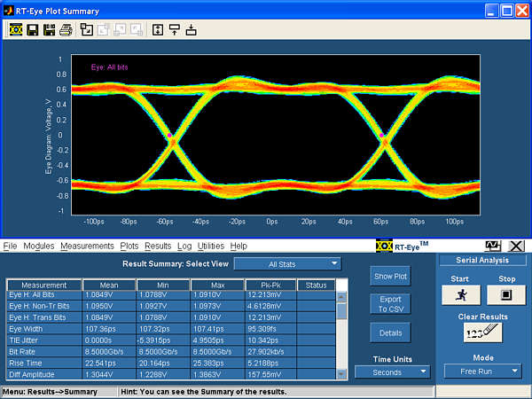 Digital storage oscilloscope tektronix 85 gbs tdsrt eye diagram on the tds6154c ccuart Image collections