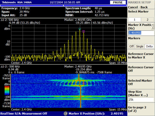 Real Time Spectrum Analyzers