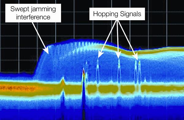 Spectrum Analyzers - RSA3000B Series | Tektronix