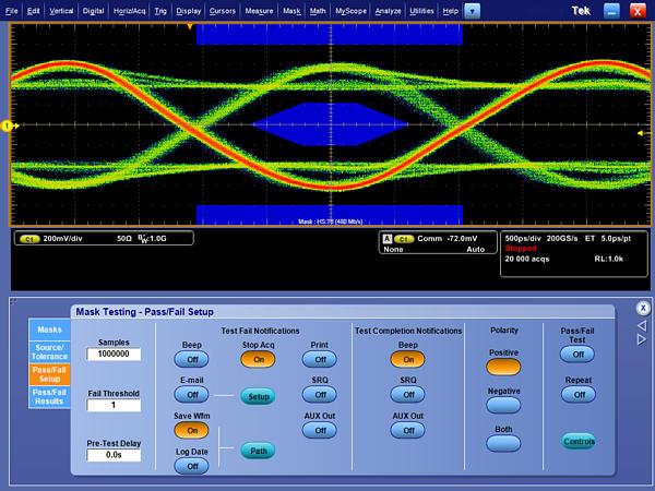 Limit and Mask Test Application Software Datasheet - Option