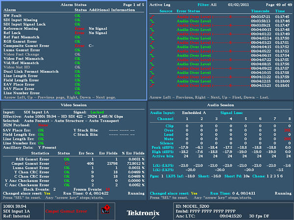 Multiformat, Multistandard Compact Rasterizer Datasheet | Tektronix