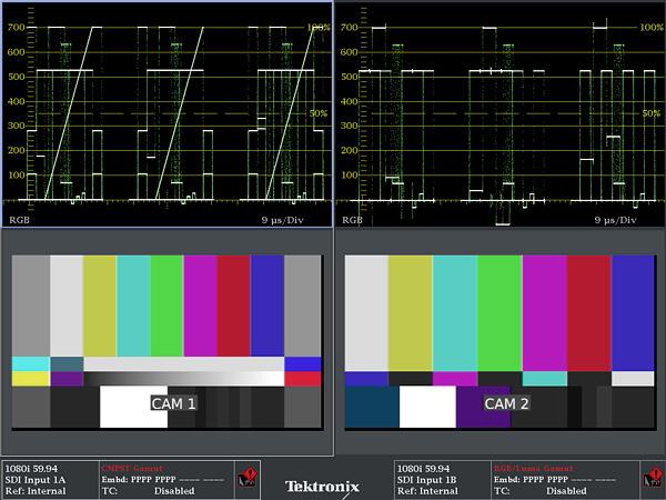 1080sf vs 1080i vs 1080p